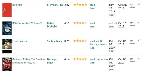 goodreads ratings